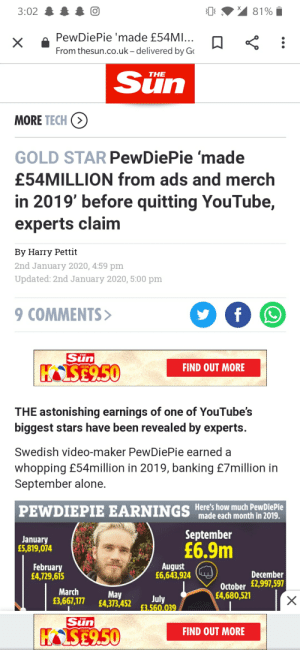 Dumbasses can't get anything right lol, they made a bullet point list of controversies too: 81%  3:02  PewDiePie 'made £54MI...  From thesun.co.uk- delivered by Gc  Sün  THE  MORE TECH (>  GOLD STAR PewDiePie 'made  £54MILLION from ads and merch  in 2019' before quitting YouTube,  experts claim  By Harry Pettit  2nd January 2020, 4:59 pm  Updated: 2nd January 2020, 5:00 pm  9 COMMENTS>  Sün  THE  HASE9.50  FIND OUT MORE  FROM  THE astonishing earnings of one of YouTube's  biggest stars have been revealed by experts.  Swedish video-maker PewDiePie earned a  whopping £54million in 2019, banking £7million in  September alone.  Here's how much PewDiePie  PEWDIEPIE EARNINGS  made each month in 2019.  September  January  £5,819,074  £6.9m  August  £6,643,924  February  £4,729,615  December  October £2,997,597  £4,680,521  March  May  £4,373,452  July  £3.560.039  £3,667,177  Sün  HOLSE9.50  FIND OUT MORE  FROM Dumbasses can't get anything right lol, they made a bullet point list of controversies too