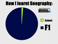It's true, F1 really is how I learnt most of my geography, not school... No other way I was going to know what Monaco was at the age of 6  -Cham: How learnt Geography:  IMAGE TAKEN FROM:  F1 GAME MEMES  F1 GAME MEMES  school It's true, F1 really is how I learnt most of my geography, not school... No other way I was going to know what Monaco was at the age of 6  -Cham