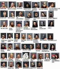 This is what happens when someone who doesn't watch wrestling tries to name the stars of the WWE roster Porn Star Jerry is the best: UNDERTAKER GERARD TED THE TOURIST  ED SHEERAN'S OLDE  BUTLER?  BROTHER DAVE  THE ROCK  JOHN CENA  BROCK LESNAR  SEXRETARY  RED CLAUSE  THE  GOLD STAR ZOOLANDER BOBBY JAMAICA  JUGGERNAUT YOSEMITE  MAN  SAMUEL  THAT  THE BREAST STEFAN  STEFAN'S  CARLY  THE BIG GUY! HOBO  LUCHA GUY!  HOLY WOOD  BODYGUARD  CANCER  HENRY  AWARENESS  MATADOR  PORN STAR PORN STAR  SWEATY  SIDE BURN ANGRY ANDY RODRIGO  BLUE RANGER TYRA BANKS.ALOT  ALFONSO  MCGEE  STEVE  GONZALES  FAKE BRIJNO HNNY THOR  THE AZTEC TWINS  MARS  40 YEAR OLD  WOOD  ANEMIA GIRL  JAEQUAN SEAN KINGSTON  CUTTER  ARIANNA  BRYAN  HIPSTER  MICHAEL  MONTANA  REYNOLDS PANDA MAN? ARIEL  TERROR PROF STUNNING  DANNY ORTON  BOLTON JR KOWALSKI  SEEELIINNNNAA  SEXY CHOLO  KNOW THIS  ANTON  BECKY BUTCH GOLD DARTH  RIPPED JAY This is what happens when someone who doesn't watch wrestling tries to name the stars of the WWE roster Porn Star Jerry is the best