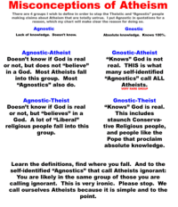 """I feel that this bears reposting. ~ The Holy Twig: Misconceptions of Atheism  There are 4 groups I wish to define in order to stop the Theistic and """"Agnostic people  making claims about Atheism that are totally untrue. I put Agnostic in quotations for a  reason, which my chart will make clear the reason for doing so.  Agnostic  Gnostic  Lack of knowledge. Doesn't know.  Absolute knowledge  Knows 100%.  Gnostic-Atheist  Agnostic-Atheist  Doesn't know if God is real  """"Knows"""" God is not  or not, but does not """"believe""""  real. THIS is what  many self-identified  in a God. Most Atheists fall  """"Agnostics"""" call ALL  into this group. Most  """"Agnostics"""" also do  Atheists.  Agnostic-Theist  Gnostic-Theist  Doesn't know if God is real  """"Knows"""" God is real.  This includes  or not, but """"believes"""" in a  God. A lot of """"Liberal""""  staunch Conserva-  religious people fall into this  tive Religious people,  and people like the  group.  Pope that proclaim  absolute knowledge.  Learn the definitions, find where you fall. And to the  self-identified """"Agnostics"""" that call Atheists ignorant:  You are likely in the same group of those you are  calling ignorant. This is very ironic. Please stop. We  call ourselves Atheists because it is simple and to the  point. I feel that this bears reposting. ~ The Holy Twig"""