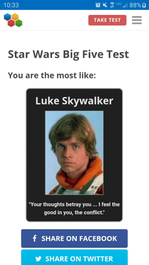 """I got Luke: 88%  10:33  TAKE TEST  Star Wars Big Five Test  You are the most like:  Luke Skywalker  """"Your thoughts betray you ... I feel the  good in you, the conflict.""""  f SHARE ON FACEBOOK  SHARE ON TWITTER I got Luke"""