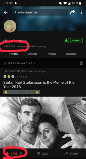 Meme, Samurai, and Forever: 88 %  14.53  a r/dankmemes  rldank mos.  JOINED  8 640 meming  2 397 493 memers  About  Posts  Menu  Rooms  1TOP POSTS ALL TIME  u/ELFAHBEHT_SOOP 4mo i.imgur  S 73 Awards  Stefán Karl Stefánsson is the Meme of the  Year 2018  FOREVER NUMBER ONE  170k  Share  2,2k  PVOTTAHUS WAKE UP SAMURAI YOU HAVE A DUTY TO DO
