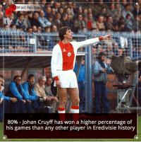 Memes, Johan Cruyff, and 🤖: 8Fact Football  80% Johan Cruyff has won a higher percentage of  his games than any other player in Eredivisie history Did you know that? Follow @football_tab for the best football jokes 👥⚽️