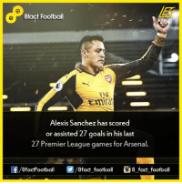 Did you know that...  Join our backup page 8Football: 8fact Football  Alexis Sanchez has scored  or assisted 27 goals in his last  27 Premier League games for Arsenal.  OO  8fact football 8 fact football Did you know that...  Join our backup page 8Football