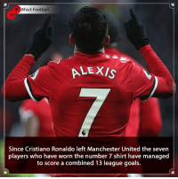 Barcelona, Cristiano Ronaldo, and England: 8Fact Football  ALEXIS  Since Cristiano Ronaldo left Manchester United the seven  players who have worn the number 7 shirt have managed  to score a combined 13 league goals. 9 years on do Manchester United still need him? 🤔🤷🏾‍♂️ Should Mourinho get sacked ? 🏆⚽️ • • harrykane england elclassico portugal barcelona realmadrid premierleague manchestercity manchesterunited manchester josemourinho pogba