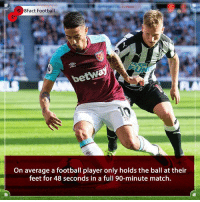 Did you know ? 🤔🤨🧠 • • football egypt russia moscow worldcup realmadrid spain senegal sadiomane brazil russia buffon british bundesliga brazil manchester messi mountains manchester neymar motivation: 8Fact Football  betw  On average a football player only holds the ball at their  feet for 48 seconds in a full 90-minute match. Did you know ? 🤔🤨🧠 • • football egypt russia moscow worldcup realmadrid spain senegal sadiomane brazil russia buffon british bundesliga brazil manchester messi mountains manchester neymar motivation