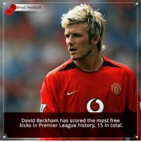 Did you know that? Follow @football_tab for the best football jokes 👥⚽️: 8Fact Football  David Beckham has scored the most free  kicks in Premier League history, 15 in total. Did you know that? Follow @football_tab for the best football jokes 👥⚽️