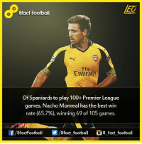 Did you know that...  Join our backup page 8Football: 8fact Football  Emirates  of Spaniards to play 100+ Premier League  games, Nacho Monreal has the best win  rate (65.7%), winning 69 of 105 games.  8factFootball  8fact football  i 8 fact football Did you know that...  Join our backup page 8Football