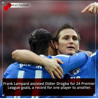 Did you know that? Follow @football_tab for the best football jokes 👥⚽️: 8Fact Football  Frank Lampard assisted Didier Drogba for 24 Premier  League goals, a record for one player to another. Did you know that? Follow @football_tab for the best football jokes 👥⚽️