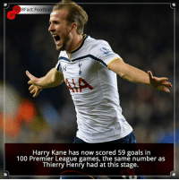 Did you know that? Follow @football_tab for the best football jokes 👥⚽️: 8Fact Football  Harry Kane has now scored 59 goals in  100 Premier League games, the same number as  Thierry Henry had at this stage. Did you know that? Follow @football_tab for the best football jokes 👥⚽️