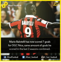 Did you know that...  Join our backup page 8Football: 8fact Football  Mario Balotelli has now scored 7 goals  for OGC Nice, same amount of goals he  scored in the last 2 seasons combined.  8factFootball  8fact football 8 fact football Did you know that...  Join our backup page 8Football
