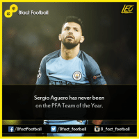 Memes, 🤖, and Sergio Aguero: 8fact Football  RES  Sergio Aguero has never been  on the PFA Team of the Year.  8factFootball  8fact football  8 fact football Did you know that...  Join our backup page 8Football