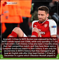 The curse of Mustafi 😂😂 Where will Arsenal finish in the Premier League 🤔👀⚽️🤷🏾‍♂️ • • football arsenal bateborisov england premierleague europaleague championsleague manchesterunited tottenham london chelsea liverpool arsenal top4: 8Fact Football  RESPC  ly  fes  Arsenal's 1-0 loss to BATE Borisov was exposed by the fact  BATE's whole squad cost £200k, while only spending £11.5m  in their entire club's history. It has also been 2 months since  their last competitive match. and they have Never won a  European knock-out match in their history. It was only the  second time in BATE's history that they managed to get  beat an English side after they beat Everton 1-0 back in  December in a game which Shkodran Mustafi played in. The curse of Mustafi 😂😂 Where will Arsenal finish in the Premier League 🤔👀⚽️🤷🏾‍♂️ • • football arsenal bateborisov england premierleague europaleague championsleague manchesterunited tottenham london chelsea liverpool arsenal top4