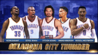 Steven Adams looks like an evil villain movie character.: 9  35  12  NBA  KEVIN DURANT  SERGE IBAKASTEVEN ADAMS  ANDRE ROBERSON  RUSSELL WESTBROOK  OTLWOMA GITY THUNDER  CKLANOMA CITY Steven Adams looks like an evil villain movie character.