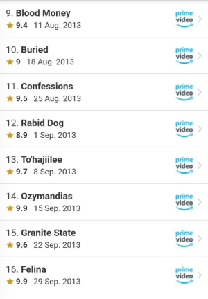 Congrats to the Official best TV show of all time.: 9. Blood Money  9.4 11 Aug. 2013  prime  video  10. Buried  9 18 Aug. 2013  prime  video  11. Confessions  9.5 25 Aug. 2013  prime  video  12. Rabid Dog  8.9 1 Sep. 2013  prime  video  13. To'hajiilee  9.7 8 Sep. 2013  prime  video  14. Ozymandias  9.9 15 Sep. 2013  prime  video  15. Granite State  9.6 22 Sep. 201:3  prime  video  16. Felina  9.9 29 Sep. 201:3  prime  video Congrats to the Official best TV show of all time.