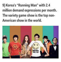 "Memes, TV Shows, and Express: 9) Korea's ""Running Man"" with 2.4  million demand expressions per month.  The variety game show is the top non-  American show in the world.  CHEER  YOU UP Running Man ada diposisi 9 dari 20 Most Popular TV Show 2016 around the World. Satu-satunya TV Show Korea yang masuk list ini. Sayang harus berakhir di Februari :( . Source : http:-www.businessinsider.co.id-most-popular-tv-shows-2016-12-"