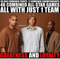 Legends. ... tim duncan kobe mamba dirk nowitzki legends nba meme memes loyalty loyal basketball nbamemes: 90,000 COMBINED POINTS, 11 COMBINED CHAMPIONSHIPS  46 COMBINED ALL-STAR GAMES  ALL WITH JUST 1 TEAM  @NBAMEMES  AND DYALTY Legends. ... tim duncan kobe mamba dirk nowitzki legends nba meme memes loyalty loyal basketball nbamemes