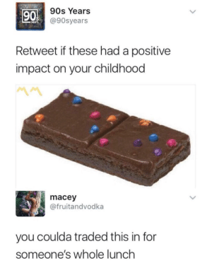 Shit, 90's, and You: 90  90s Years  @90syears  years  Retweet if these had a positive  impact on your childhood  서서  macey  @fruitandvodka  you coulda traded this in for  someone's whole lunch Honestly these were the shit