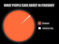 Star Wars Memes: WHAT PEOPLE CARE ABOUT IN FEBRUARY  Deadpool  Valentine's Day Star Wars Memes