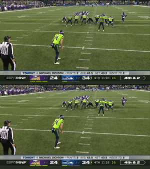 🚨 FAKE PUNT ALERT 🚨  The @Seahawks special teams unit gains 29 yards on the play! #Seahawks   📺: #MINvsSEA on ESPN 📱: NFL app // Yahoo Sports app Watch free on mobile: https://t.co/1EyFLelCig https://t.co/CKyhNT0Ni2: 93  25  55  ATOA4M  TONIGHT 4 MICHAEL DICKSON PUNTS: 2 AVG: 43.5 NET: 43.5 INSIDE 20: 2  8-3 24  9-2 34 4TH 11:18 16  ESFTMNF  4th& 2   55  4M a  TONIGHT 4 MICHAEL DICKSON PUNTS: 2 AVG: 43.5 NET: 43.5 INSIDE 20: 2  4th&2  9-2 34 4TH 11:18 16  8-3 24  ESFRMNF 🚨 FAKE PUNT ALERT 🚨  The @Seahawks special teams unit gains 29 yards on the play! #Seahawks   📺: #MINvsSEA on ESPN 📱: NFL app // Yahoo Sports app Watch free on mobile: https://t.co/1EyFLelCig https://t.co/CKyhNT0Ni2