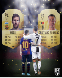 Cristiano Ronaldo, Fifa, and Messi: 94  CF  94  ST  MESSI  88 PAC 96 DRI  91 SHO 32 DE  88 PAS 61 PH  CRISTIANO RONALDO  RONALDD  RPAC 90 DR  3 SHO 35 DEF  81 PAS 79 PHY  10  nice  B R The same overall FIFA rating for the first time ever 🤝