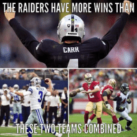 Who would have thought - Steve Harvey Like Our Page NFL Memes Credit - Ricardo Lomeli: THE RAIDERS HAVE MORE WINS THAN  RAIDERS  CARR  THESE TWO TEAMS COMBINED Who would have thought - Steve Harvey Like Our Page NFL Memes Credit - Ricardo Lomeli
