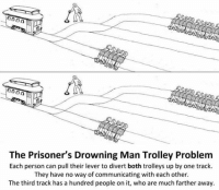 The Prisoner's Drowning Man Trolley Problem  Each person can pull their lever to divert both trolleys up by one track.  They have no way of communicating with each other.  The third track has a hundred people on it, who are much farther away.