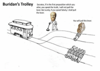 Buridan's Trolley Socrates, if in the first proposition which you  utter, you speak the truth, I will not pull the  lever. But surely, if you speak falsely, I shall pull  the lever.  You will pull the lever.  0000