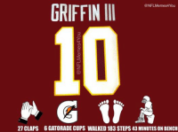 Have a day, Robert Griffin III! Like Our Page NFL Memes: GRIFFIN  @NFLMlemes4You  27 CLAPS 6 GATORADE CUPS WALKED 183 STEPS 43 MINUTES ON BENCH Have a day, Robert Griffin III! Like Our Page NFL Memes