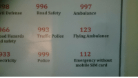 966  Defense  oad Hazards  d safety  ectricity  996  997  Road Safety  Ambulance  123  Traffic Police  Flying Ambulance  112  999  Emergency without  Police  mobile SIM card Flying Ambulance