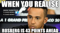 So can Lewis start closing the gap in Barcelona?  ‪#‎ChamF1GM‬: WHEN YOU REALISE  IMAGE TAKEN FROM:  F1 GAME MEMES  F1 GAME MEMES  A 1 ORANDPRI  ROSBERGIS 43 POINTS AHEAD So can Lewis start closing the gap in Barcelona?  ‪#‎ChamF1GM‬