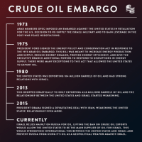Ed, Edd N Eddy, Energy, and Obama: CRUDE OIL EMBARGO  1973  ARAB MEMBERS OPEC IMPOSED AN EMBARGO AGAINST THE UNITED STATES IN RETALIATION  FOR THE U.S. DECISION TO RE-SUPPLY THE ISRAELI MILITARY AND TO GAIN LEVERAGE IN THE  POST-WAR PEACE NEGOTIATIONS  1975  PRESIDENT FORD ED THE ENERGY POLICY AND CONSERVATION ACTIN RESPONSE TO  THE 1973 ARAB OILEMBARGO. THIS BILL WAS MEANT TO INCREASE ENERGY PRODUCTION  AND SUPPLY, REDUCE ENERGY DEMAND, PROVIDE ENERGY EFFICIENCY, AND GIVE THE  EXECUTIVE BRANCH ADDITIONAL POWERS TO RESPOND TO DISRUPTIONS IN ENERGY  SUPPLY. THERE WERE MANY EXCEPTIONS TO THIS ACT THAT ALLOWED THE UNITED STATES  TO EXPORT OIL.  1980  THE UNITED STATES WAS EXPORTING 104 MILLION BARRELS OF OIL AND HAD STRONG  RELATIONS WITH ISRAEL.  2013  THIS DROPPEDDRASTICALLY TO ONLY EXPORTING 43.8 MILLIONS BARRELS OF OIL AND THE  RELATIONSHIP BETWEEN THE UNITED STATES AND ISRAEL STARTED WEAKENING.  2015  PRESIDENT OBAMA SIGNED ADEVASTATING DEAL WITH IRAN, WEAKENING THE UNITED  STATES' RELATIONSHIP EVEN MORE  CURRENTLY  SRAEL RELIES MAINLY ON RUSSIA FOR OIL. LIFTING THE BAN ON CRUDE OIL EXPORTS  WOULD ALLOW THE UNITED STATES TO BE THE MAIN SUPPLIER OF OIL FOR ISRAEL. THIS  WOULD STRENGTHEN INTERNATIONAL TIES BETWEEN THE UNITED STATES AND ISRAEL AND  PREVENT RUSSIA FROM USING IT SOIL AS A GEOPOLITICAL WEAPON AGAINST ISRAEL. For four decades the U.S. has banned the export and sale of domestic crude oil. This is hurting the independent American oil producers because countries like China are looking elsewhere to buy oil. Lifting the ban on crude oil exports would create better international relationships for the United States, create jobs, and increase the GDP.