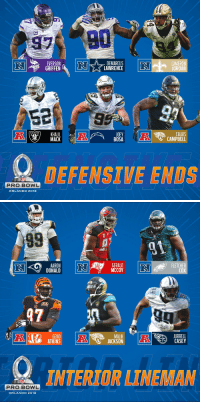 Memes, Nfl, and NFL Pro Bowl: 97  EVERSON  GRIFFEN  DEMARCUS  LAWRENCE  CAMERON  JEYCAMPBELL  BOSA  CALA  RAIDERS  MACK  DEFENSIVE ENDS  NFL  PRO BOWL  ORLANDO 2018   98  AARON  DONALD  GERALD  FLETCHER  COX  GS  97-M  GENO  ATKINS  MALIK  JURRELL  CASEY  DOTTERUKOR LLNER LAN  PRO BOWL  ORLANDO 2018 2018 #ProBowl Defensive Linemen! https://t.co/vyfhsDF7c7