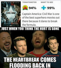 TOMATOMETER  WANT TO SEE  A 94%  99%  aEivit Captain America: Civil War is one  of the best superhero movies out  there because it dares to break  the formula.  JUST WHEN YOU THINK THE HURTIS GONE  partynerdz  THE HEARTBREAK COMES  FLOODING BACK IN PartyNerdz ~Deadpool