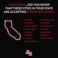 California, did you know that these cities in your state are accepting Syrian refugees?: CALIFORNIA  DID YOU KNOW  THAT THESE CITIES IN YOUR STATE  ARE ACCEPTING  SYRIAN REFUGEES?  ANAHEIM  SAN BERNA DINO  FULLERTON  SAN DIEGO  GARDEN GROVE  SAN FRANCISCO  LOST ANGELES  SAN JOSE  LOS GATOS  SANTA ROSA  MODESTO  TURLOCK  OAKLAND  WALNUT CREEK  SACRAMENTO California, did you know that these cities in your state are accepting Syrian refugees?