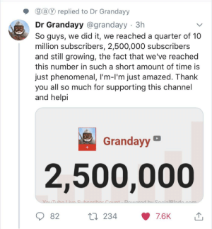 So guys: 9av replied to Dr Grandayy  Dr Grandayy @grandayy · 3h  So guys, we did it, we reached a quarter of 10  million subscribers, 2,500,000 subscribers  and still growing, the fact that we've reached  this number in such a short amount of time is  just phenomenal, I'm-l'm just amazed. Thank  you all so much for supporting this channel  and helpi  Grandayy  2,500,000  VouTubo Live Subooribor Count - Doworod bu SocialRlado com.  27 234  82  7.6K So guys