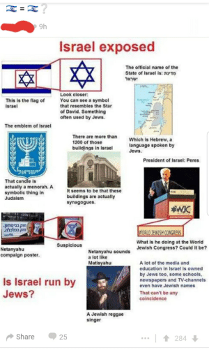 zoomerright doesn't realize that the meme they're using makes fun of people like them: 9h  Israel exposed  The official name of the  State of Israel is: nan  ישראל  Look closer:  This is the flag of  Israel  You can see a symbol  that resembles the Star  of David. Something  often used by Jews.  The emblem of Israel  There are more than  Which is Hebrew, a  1200 of those  language spoken by  Jews.  buildings in Israel  President of Israel: Peres  חראו  That candle is  actually a menorah. A  symbolic thing in  Judaism  It seems to be that these  buildings are actually  synagogues.  *WIC  -uכיט  .זקבכלכלה  WORLD JEWISH CONGRESS  What is he doing at the World  Jewish Congress? Could it be?  Suspicious  Netanyahu  compaign poster.  Netanyahu sounds  a lot like  A lot of the media and  education in Israel is owned  by Jews too, some schools,  newspapers and TV-channels  even have Jewish names  Matisyahu  Is Israel run by  Jews?  That can't be any  coincidence  A Jewish reggae  singer  Share  |1 284  25 zoomerright doesn't realize that the meme they're using makes fun of people like them