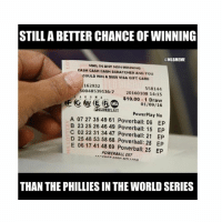 Winning a billion in powerball?-Still more likely than the ‪‎Phillies‬ winning the 2016 World Series: STILL ABETTER CHANCE OFWINNING  MLBMEME  MAIL IN ANY NON-WINNING  CASH CASH CASH SCRATCHER AND YOU  COULD WIN A S600 VISA GIFT CARD  162932  0048539136-7  558144  20160108 14:15  $10.00 1 Draw  01/09/16  PowerPlay No  A 07 27 35 49 61 Powerball: 06 EP  B 23 25 26 46 49 Powerball: 15 EP  C 02 22 31 34 47 Powerball: 21 EP  D 25 48 53 58 68 Powerball: 25 EP  E 06 17 41 48 69 Powerball: 25 EP  POWERBALL EST  THAN THE PHILLIESIN THE WORLD SERIES Winning a billion in powerball?-Still more likely than the ‪‎Phillies‬ winning the 2016 World Series