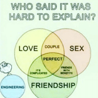 Haha !! Acurate😝-engineering engineer engineeringlife funnymemes memes foreveralone: WHO SAID IT WAS  HARD TO EXPLAIN  LOVE  COUPLE  SEX  PERFECT  FRIENDB  ENGINEERING FRIENDSHIP Haha !! Acurate😝-engineering engineer engineeringlife funnymemes memes foreveralone