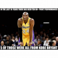 nbamemes: IN THE LAST 16 YEARS THERE HAS BEEN TEN 60+ POINT PERFORMANCES 5 OF THOSE WERE ALL FROM KOBE BRYANT nbamemes