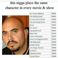 HECTOR: this nigga plays the same  character in every movie & show  Hector  Our Family Wedding  Hector  The Walking Dead  Hector  For the Love of Money  Hector  The Dark Knight Rises  Hector  Recoil  Hector  Filly Brown  Hector  Kidnapped Souls  Hector  Hope Cafe  Hector  Force of Execution  Enter the Dangerous Mind Hector  The Pizza Joint  Hector  Hector  Pocket Listing  Hector  The Purge: Anarchy  Hector  Furious 7  Hector  Vigilante Diaries  Hector  Varsity Punks HECTOR