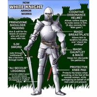 "geg: HOW  WHITE KNIGHT  ARMOR  WORKS  FRIENDZONE  SHOULDER  PADDING  nice & soft for the  heads of women  who will never  sleep with him.  SJW  SWORD  cuts through  ""entitlement""  like a hot knife  through butter.  ""AAU SECOUR''  LEGGINGS  gives him added speed  to run and rescue  any feminist in danger of  of engaging in alogical  COGNITIVE  DISSONANCE  HELMET  Allows radfem dogma  to make sense to him  (It also corrects his  ale gaze  MAGIC  BREAST PLATE  Allows him to  swallow his pride,  and ""check his  privilege""  MAGIC  GAUNTLET  & MACE  Helps him dismantle  the patriarchy  PROTECTIVE  KNEE PAD  Protects his knees when  groveling, at the feet of the  nearest woman, while  apologizing on behalf of all  men past and present geg"