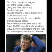 Story of United this season... (Follow our good friends @kicksleeprepeat ): Out of the champions league  Out of the Europa league  Likely loss from the FA cup  Outside the top 4  Despite needing 3 goals, brings on 2  new fullbacks instead  Lowest points tally for man united in  premier league history  First 4 consecutive losses since 1961  Spent £300M over 4 transfer windows  STILL plays Fellaini despite the fact that  he's had no positive impact in the team Story of United this season... (Follow our good friends @kicksleeprepeat )