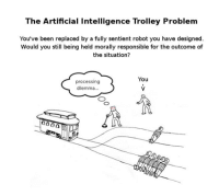 Interesting. The creator might argue that his robot is an 'individual', capable of his own decisions, while the opposition would say that he (the creator) is responsible for the algorithm that led to the action. Imagine this happening - it would give birth to one of the greatest on-court debates ever.  Thanks for sending this, Patrice Leiteritz: The Artificial Intelligence Trolley Problem  You've been replaced by a fully sentient robot you have designed  Would you still being held morally responsible for the outcome of  the situation?  You  processing  dilemma  0000 Interesting. The creator might argue that his robot is an 'individual', capable of his own decisions, while the opposition would say that he (the creator) is responsible for the algorithm that led to the action. Imagine this happening - it would give birth to one of the greatest on-court debates ever.  Thanks for sending this, Patrice Leiteritz