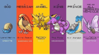 It's the Five Year Anniversary of Twitch Plays Pokémon https://t.co/T5MXQSpewe: A.  AND ANN  GOD MESSIAH ANGEL KING!PRINCE ALL  ERRA IN  EHICLE  Lord Halix Bird TseThe Fonz Air Jorcmo i n  e nomoth  OMANYTEaaabaaa jsSAA It's the Five Year Anniversary of Twitch Plays Pokémon https://t.co/T5MXQSpewe