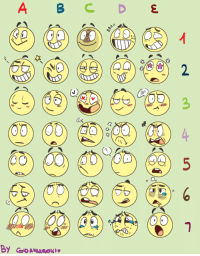 "Emoji, Facebook, and Love: A B CD E <p><a href=""http://gidankuroki.tumblr.com/post/152778043945/so-i-did-a-thing-an-emoji-challenge-yeee"" class=""tumblr_blog"" target=""_blank"">gidankuroki</a>:</p><blockquote> <p>So… I did a thing: an Emoji Challenge!! YEEE! (?)<br/>I love to draw expressions, so I finally decided to make this!!<br/></p> <p><br/></p> <hr><p><i>You are free to use and reblog it!</i> (( and If you wanna tag me, do it without problems!! I'd like to see your works!!~))</p> <p><br/><b>&gt;&gt; DO NOT REPOST IN ANY WEBSITES WITHOUT THE LINK SOURCE !! &lt;&lt;<br/></b>Surely <b>you can</b> post on Facebook, <b>but with the LINK source of this post!!</b><br/><br/>Do <b>not</b> remove the description of this Emoji Challenge</p> <p><b>&gt;&gt; DO NOT REMOVE THE SIGNATURE FROM THE PICTURE !! &lt;&lt;</b><br/><br/><i>Enjoy it and have fun!! &lt;3 </i></p> </blockquote>"