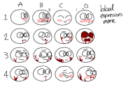 Meme, Target, and Tumblr: A  BCD blood  exprtssions telepathic-melon:heres another?? expression meme????