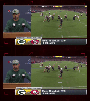 A brotherly showdown on Sunday.  @packers head coach Matt LaFleur on facing his brother, @49ers passing game coordinator Mike LaFleur, with a trip to the @SuperBowl on the line. #GBvsSF  📺: Championship Wednesday on @NFLNetwork https://t.co/r0fvpJF3nx: A brotherly showdown on Sunday.  @packers head coach Matt LaFleur on facing his brother, @49ers passing game coordinator Mike LaFleur, with a trip to the @SuperBowl on the line. #GBvsSF  📺: Championship Wednesday on @NFLNetwork https://t.co/r0fvpJF3nx