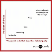 a bunch of coats  you thought was  the HR dept  CEO  boss  underling  bartender  Who you'll tell off at the office holiday party  som ee  cards drinks holiday party someecards