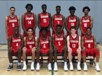 Basketball, White People, and Canada: A CANADA CACANADA  CANADA  14  CANADA  15  12 10  CANADA  CANADA CANADAAAD5  CANADA CANADA  13 Wonder who the shooter/charge taker is #WhiteBballPains https://t.co/V38oLwKt61